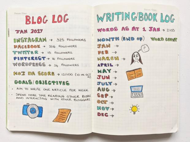 bullet-journal-blog-log