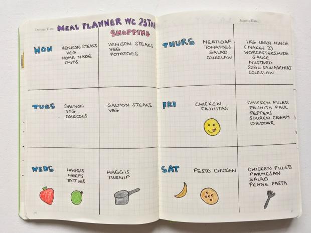 bullet-journal-meal-planner